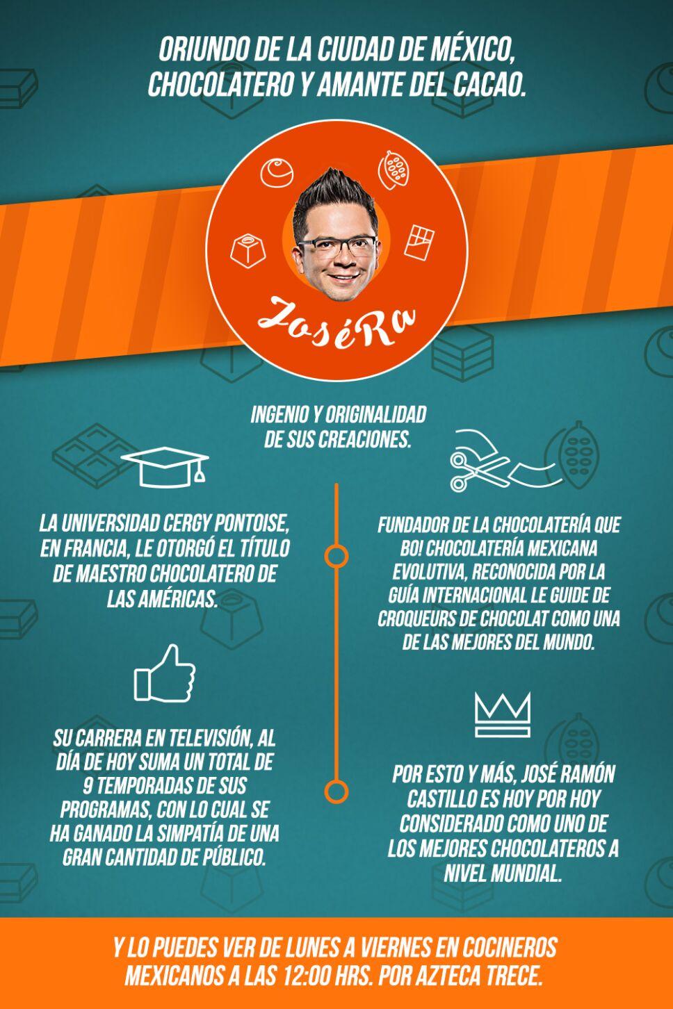 Lo que no sabías del Chef José Ramón Castillo