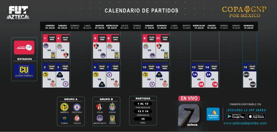 ¡Conoce el calendario de la Copa GNP por México!