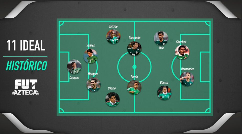 El once ideal de la Selección Mexicana.