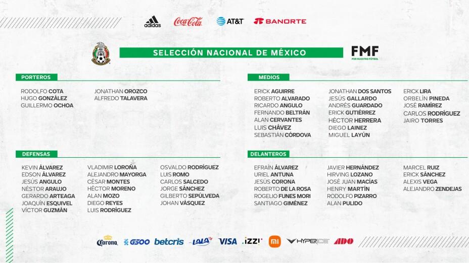 Selección Mexicana de Futbol convocatoria
