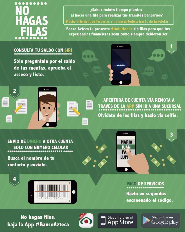 Infografía Banco Azteca