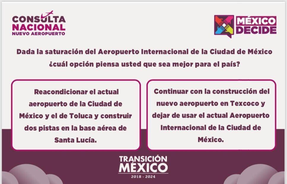 Pregunta del nuevo aeropuerto de la CDMX