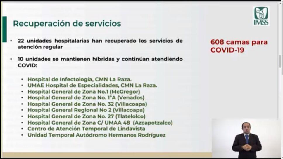 Estos son los hospitales que se mantendrán en esquema híbrido para atender casos de COVID-19 tras la recuperación de servicios de salud en CDMX