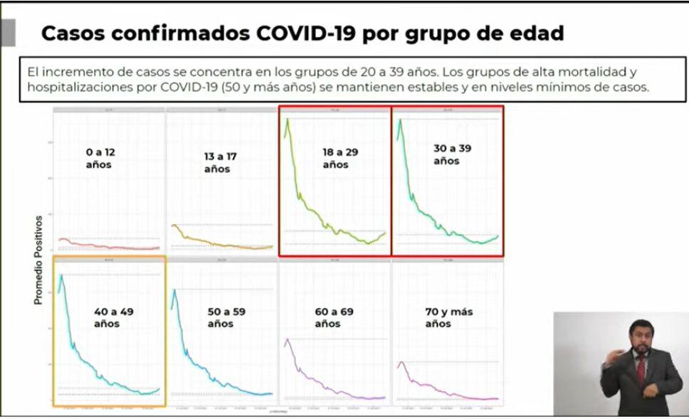 covid-19-cdmx-contagios