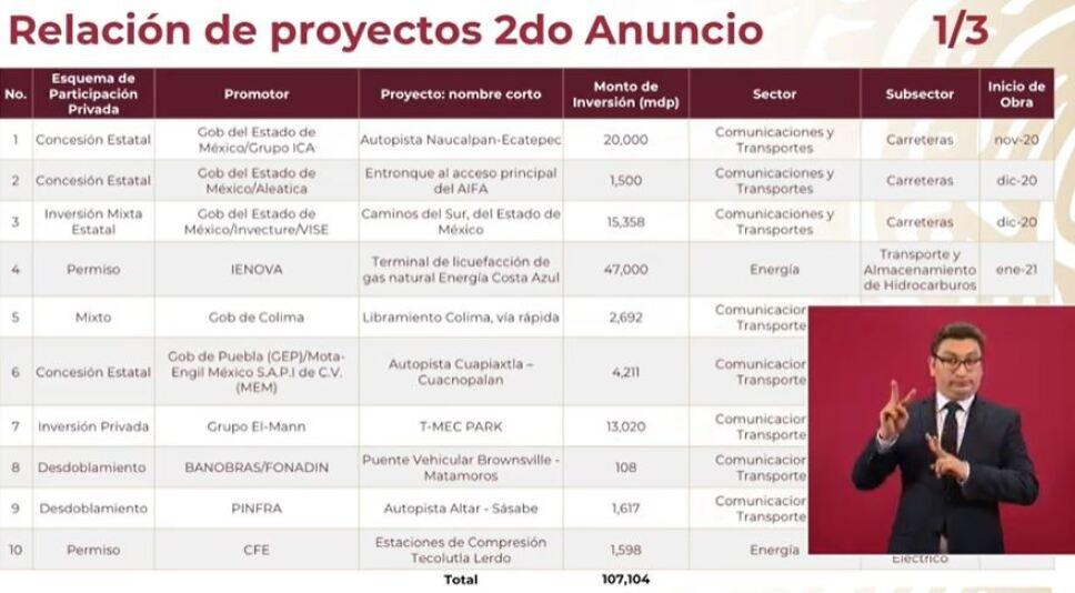 proyectos-de-infraestructura-IP