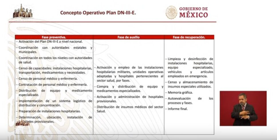 fases plan dn-iii.PNG