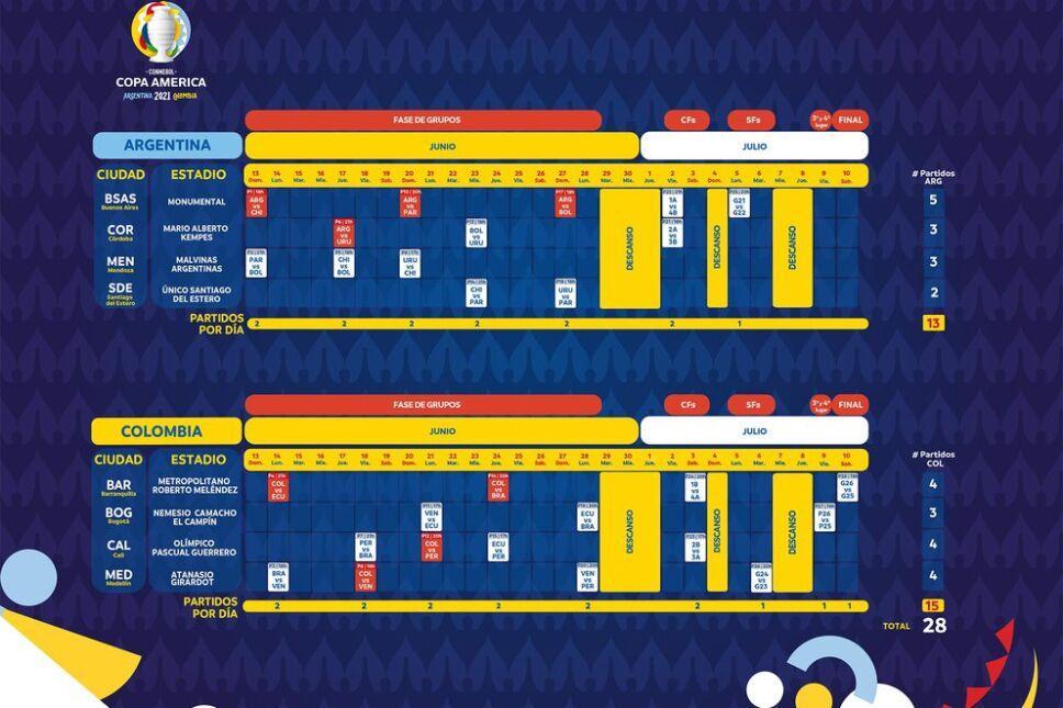 La Conmebol dio a conocer el nuevo calendario para la edición de la Copa América.