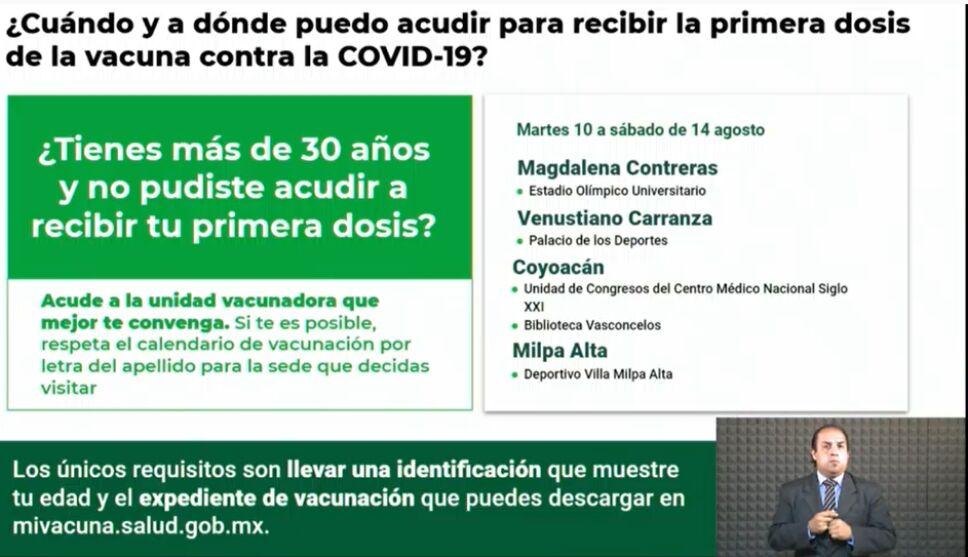 vacunación-rezagados-cdmx-30-años