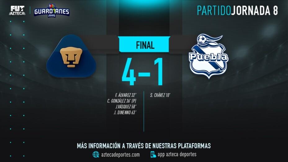 Pumas vs Puebla final