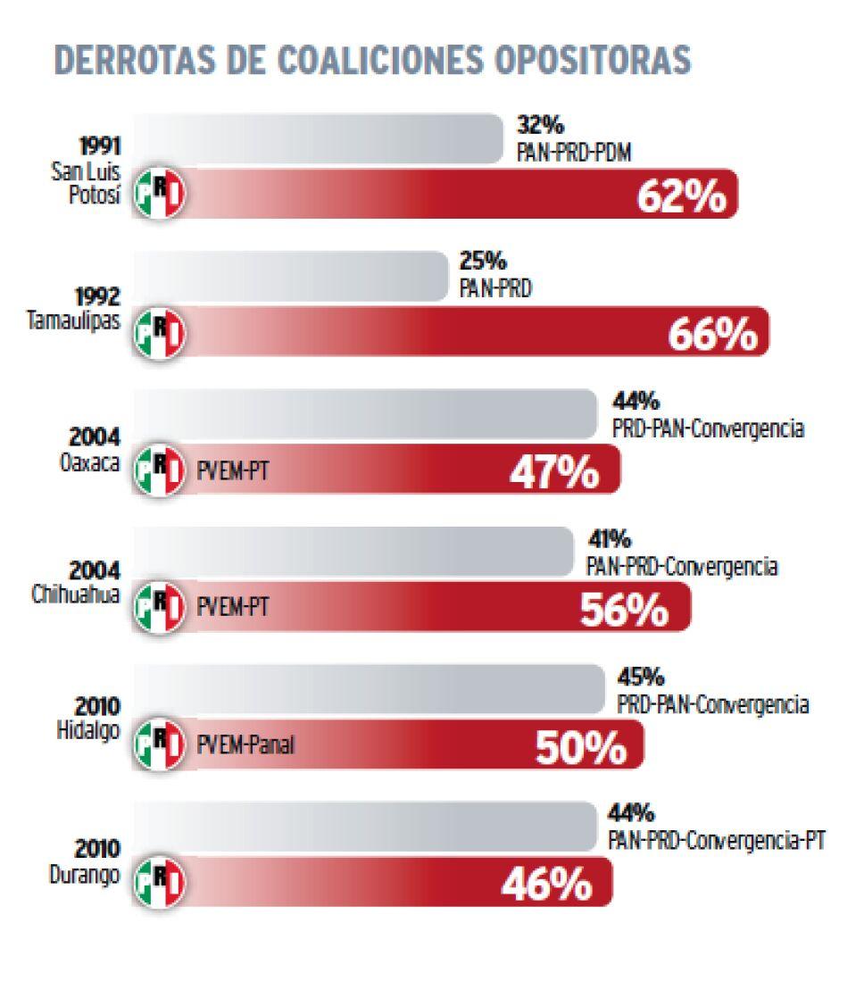 coaliciones.png