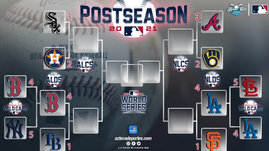 Fechas y horarios de la ronda divisional de la MLB.png