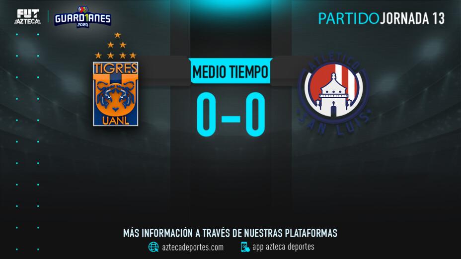 Cobertura En Vivo   Tigres UANL vs Atlético San Luis en la Liga MX   Jornada 13 de Guardianes 2020
