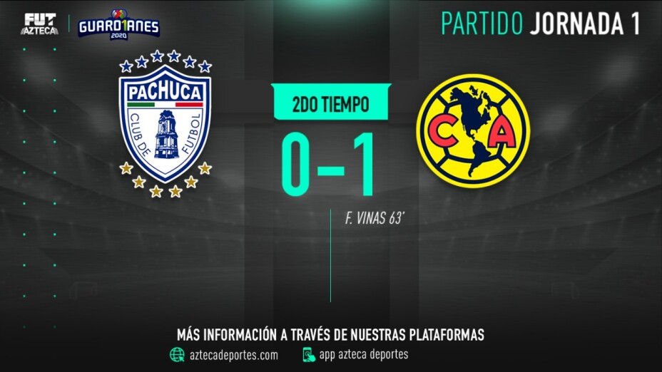 Min a min   Pachuca vs América, Jornada 1 #Guard1anes2020