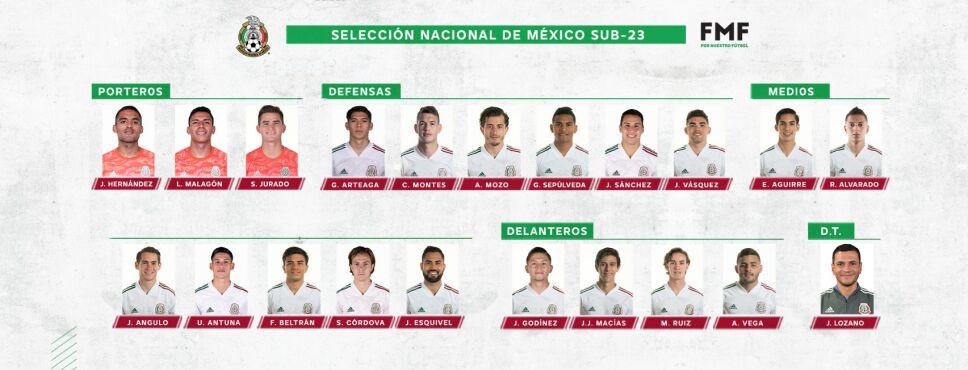 Selección azteca Sub-23