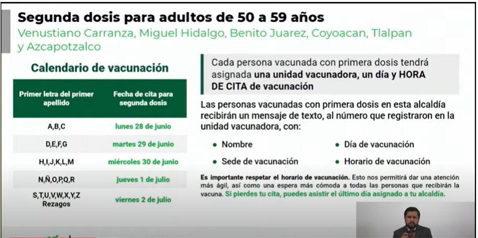 segunda-dosis-mayores-50-covid-19-cdmx