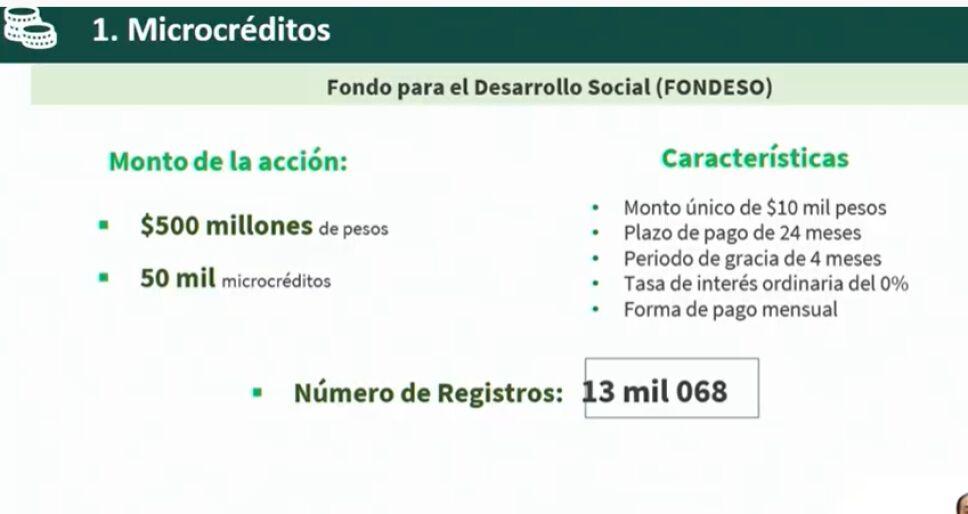 apoyos-económicos-cdmx-15-enero