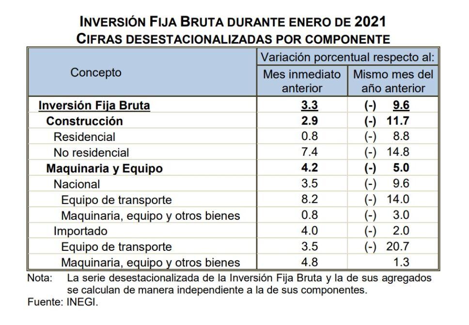 INVERSION FIJA BRUTA.jpg