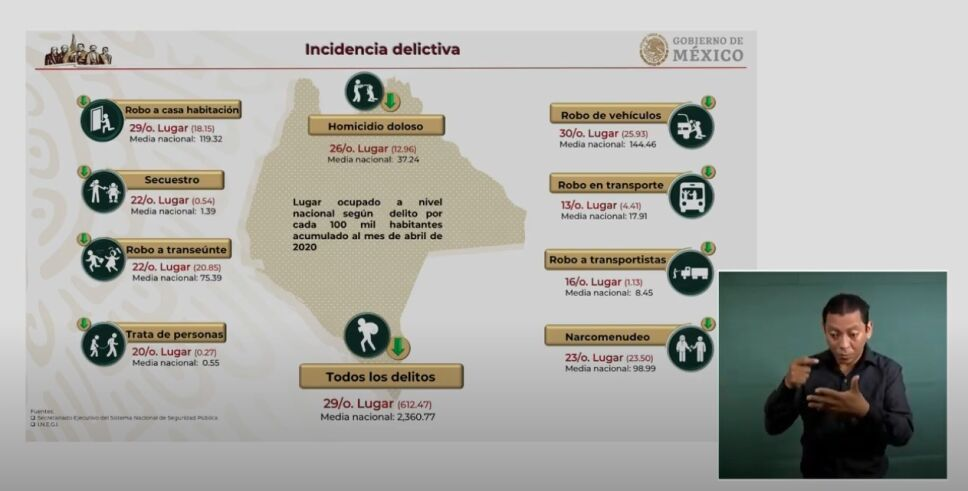 incidencia delictiva.PNG
