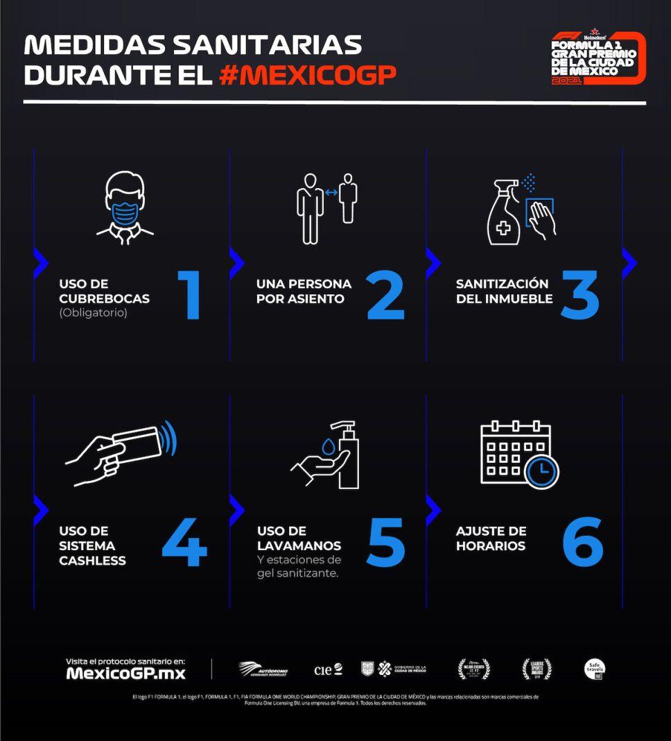 medidas sanitarias del gran premio de mexico f1