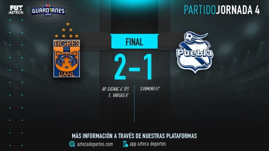 gol Tigres vs Puebla