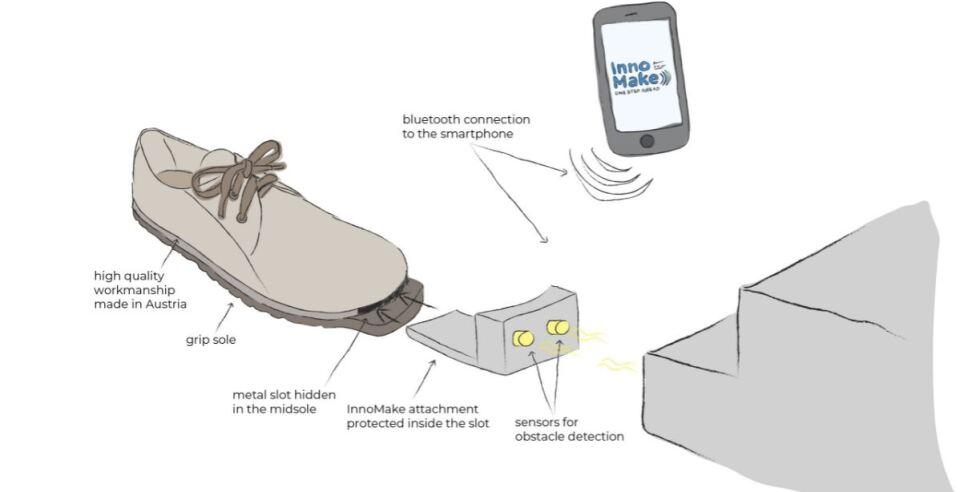 """""""zapatos inteligentes"""" que avisan a los invidentes de los obstáculos."""