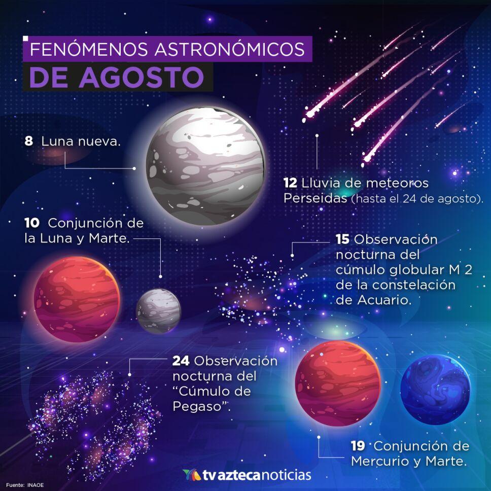 Fenómenos astronómicos agosto 2021.jpg
