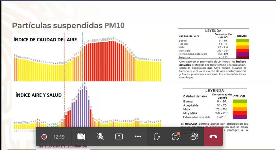 calidad-del-aire-contaminación-contingencia-ambiental-came