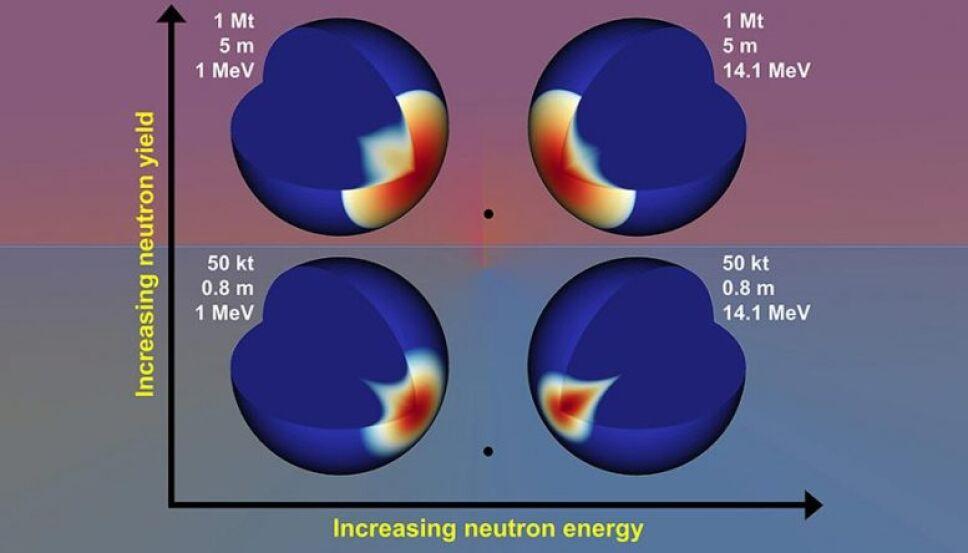Neutrones, asteroides, Tierra.jpg