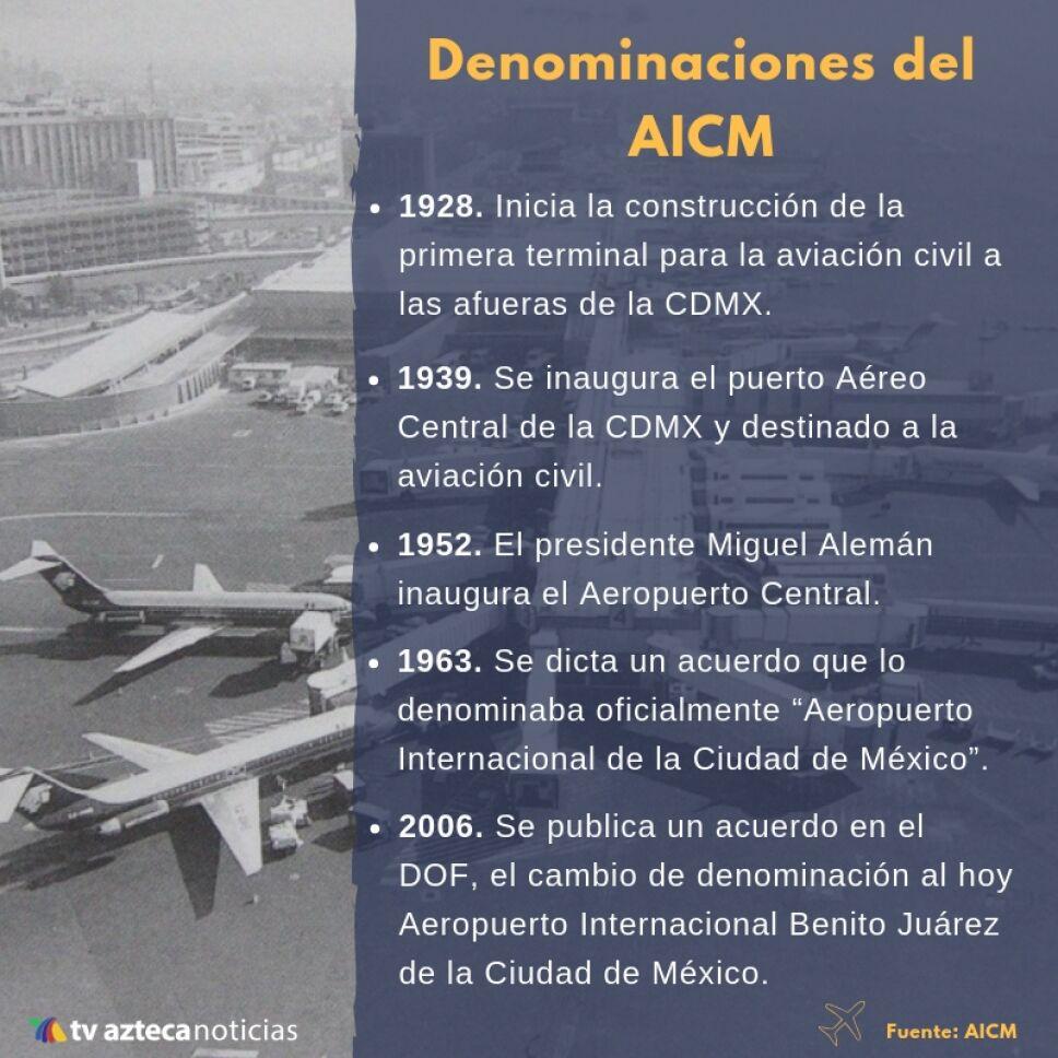 Qué nombres ha recibido el AICM a lo largo de su historia