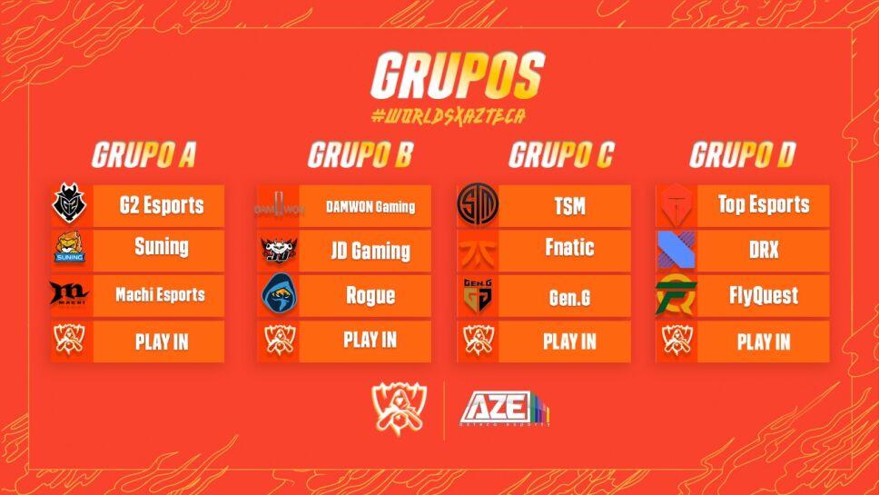 """Los equipos y los grupos de la fase de """"Groups"""""""