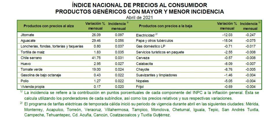 precios consumidor  02.jpg