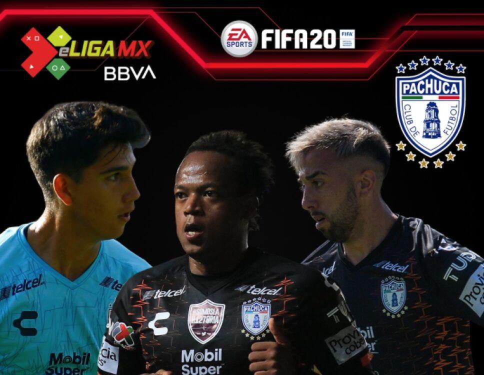 Jugadores eLigaMX de Pachuca