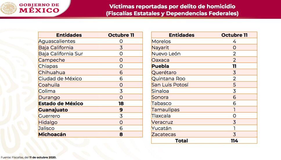 cifras-homicidios-2.jpg