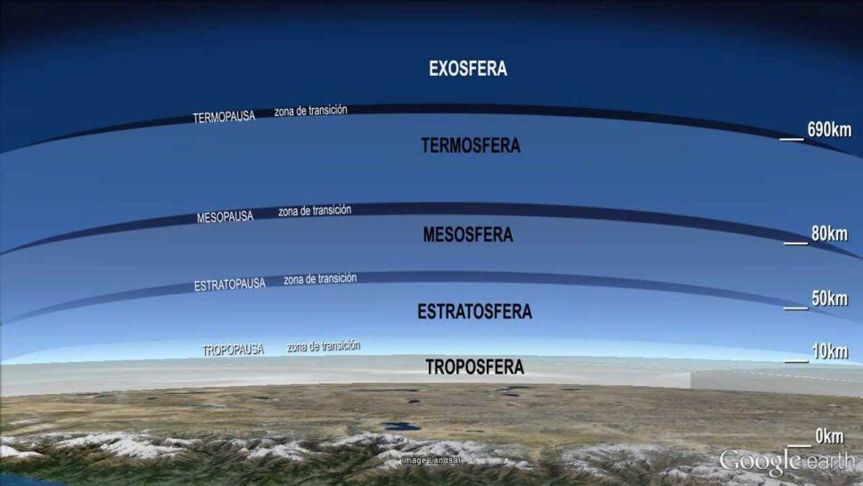 Estratósfera, cambio climático B.jpg