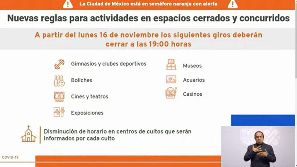 Disminución de horario en actividades a puertas cerradas como gimnasios, museos y exposiciones de arte
