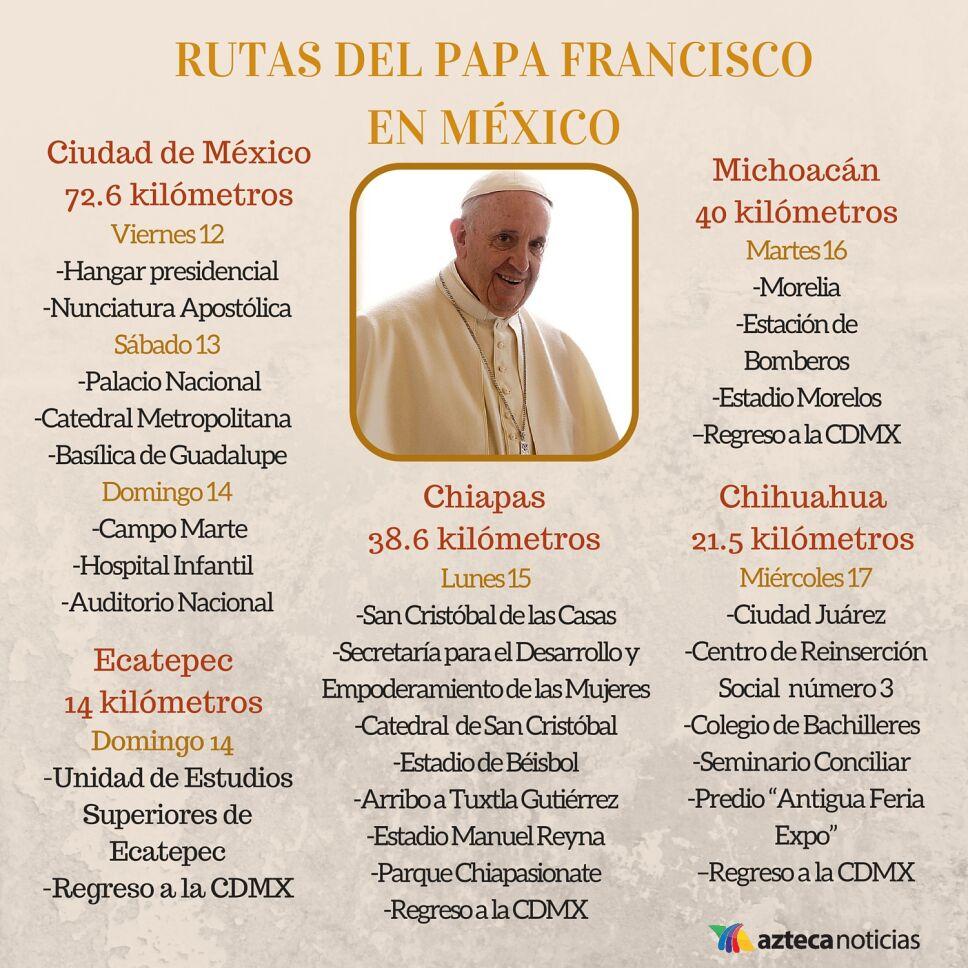 infografia ruta del papa en mexico 1