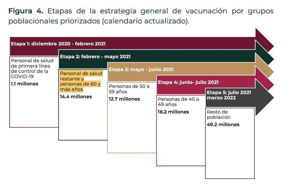 vacunación-programa-ssa