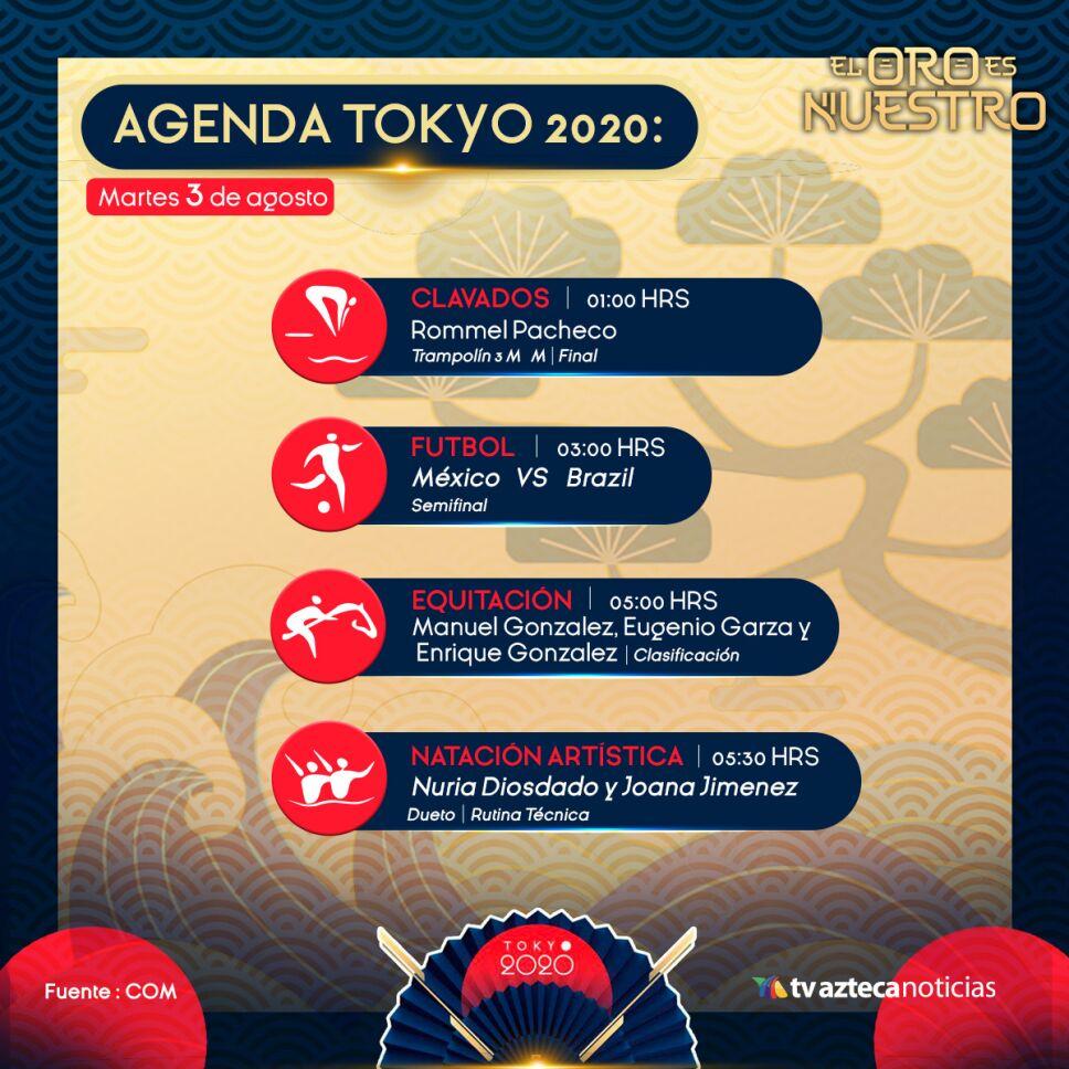 agenda para el 3 de agosto Tokyo 2020