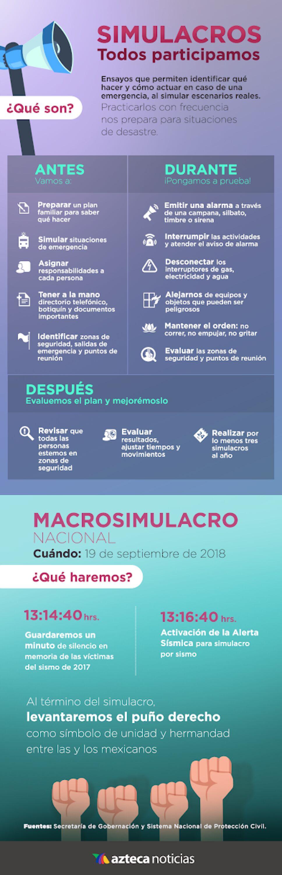 Qué hacer en el Macrosimulacro Nacional del 19 de septiembre