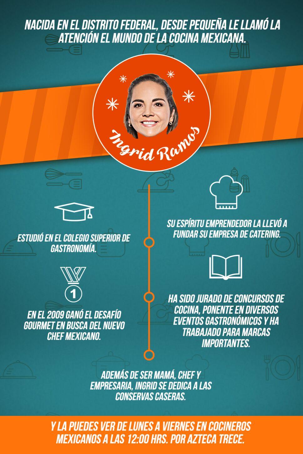 Ingrid Ramos Cocineros Mexicanos