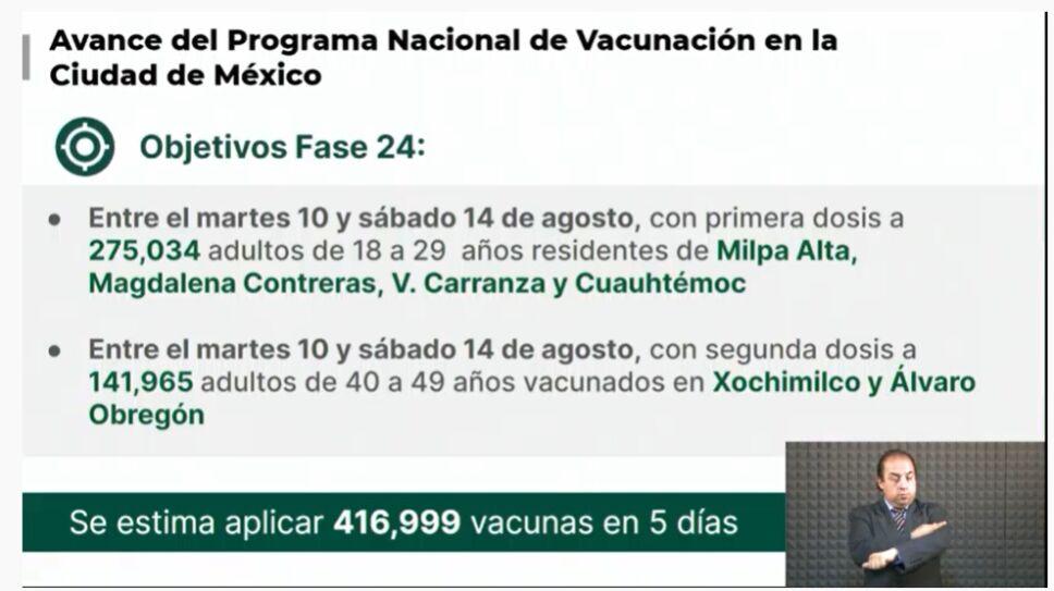 vacunación-cdmx-18-años