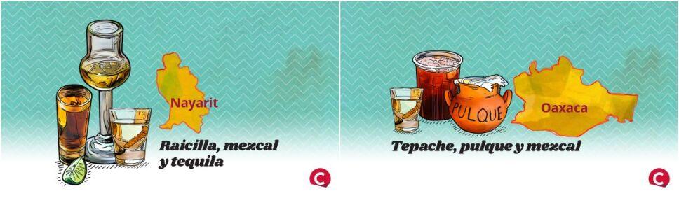 destilados de nayarit y oaxaca
