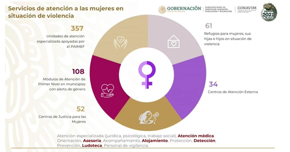 modulos-atención-mujeres-8M