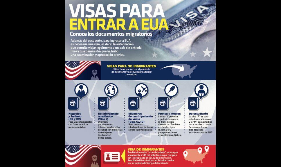 ¿Qué se necesita para obtener la visa de turista de Estados Unidos? .png