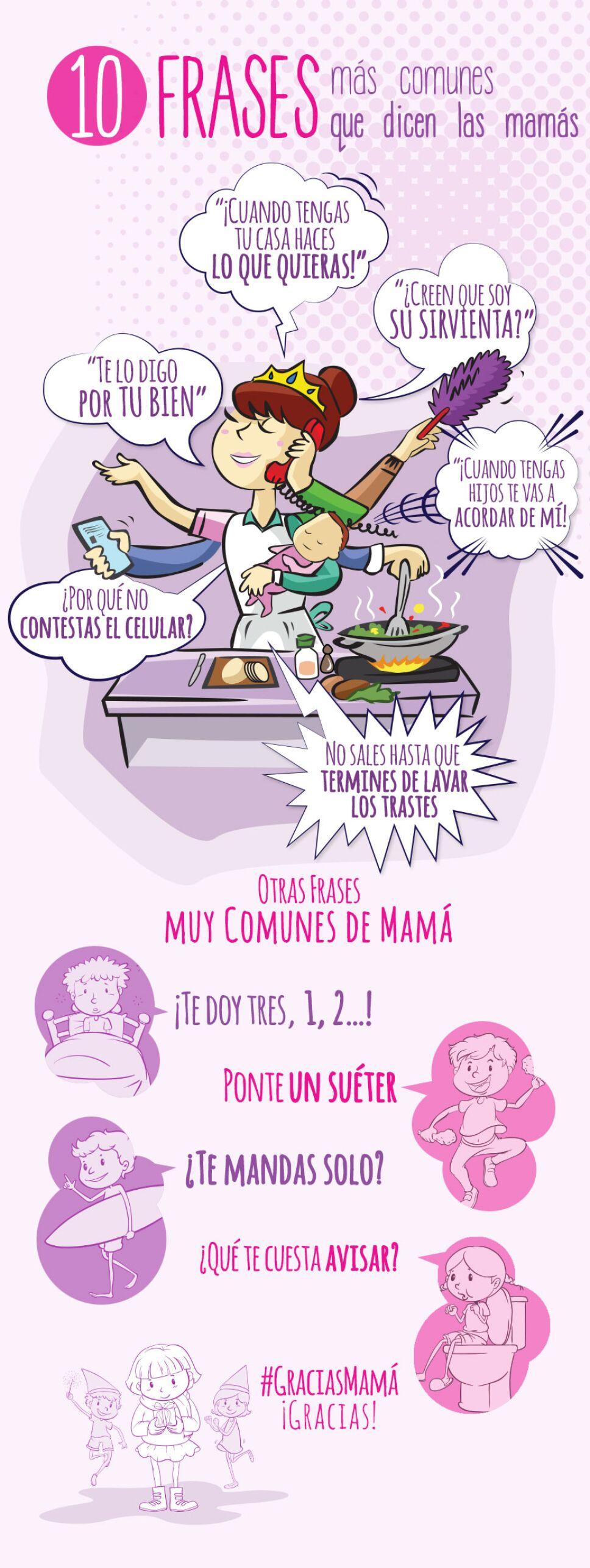 infografía día de las madres