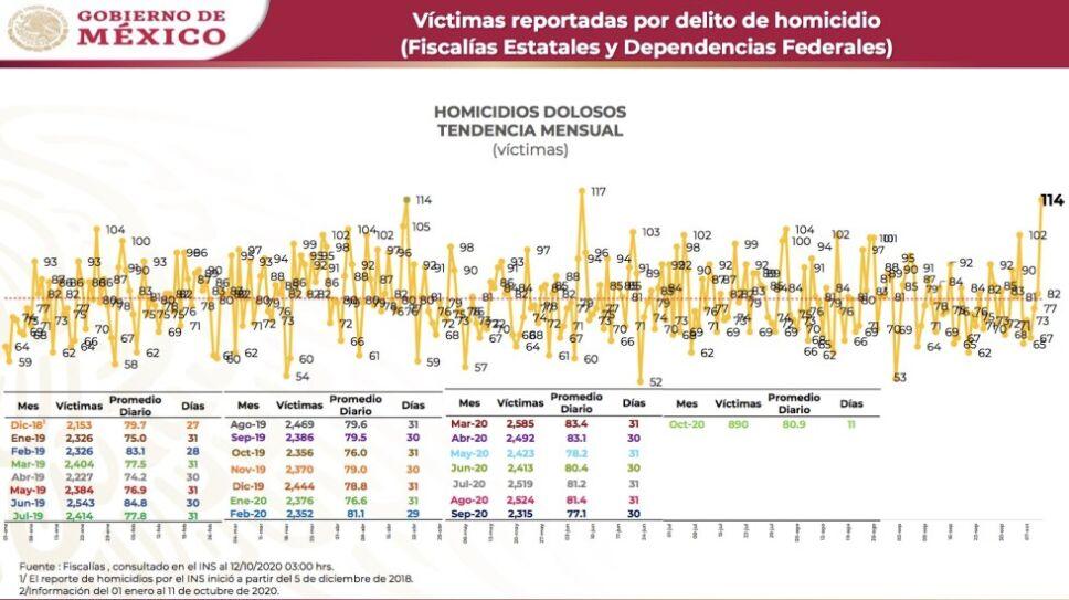 homicidios-cifras-sn.jpg