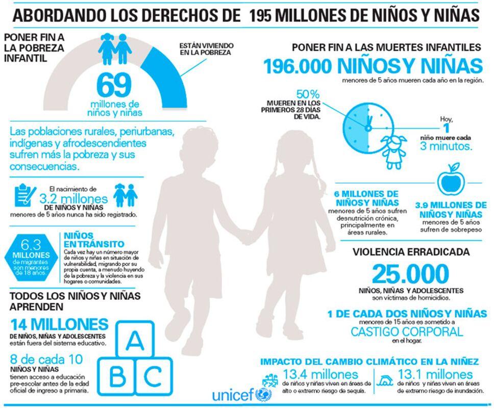 La pandemia y su impacto en los matrimonios infantiles .jpg