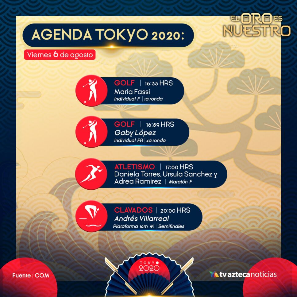 segunda vuelta agenda Tokyo 2020 6 de agosto.jpeg