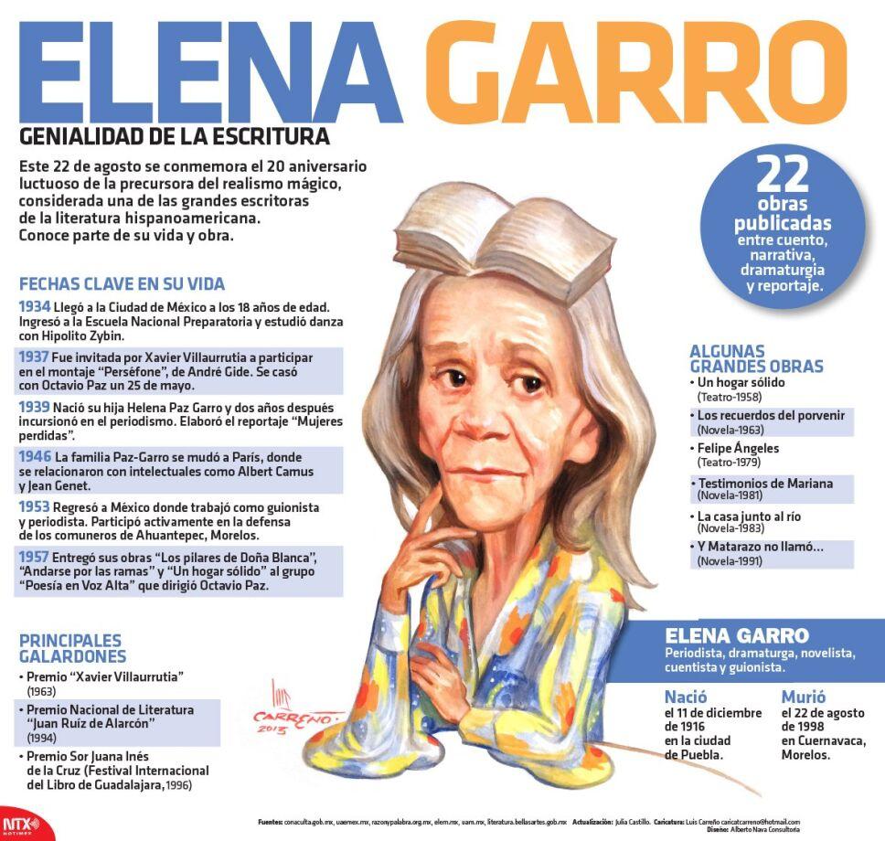 Infografía de Elena Garro, esposa de Octavio Paz