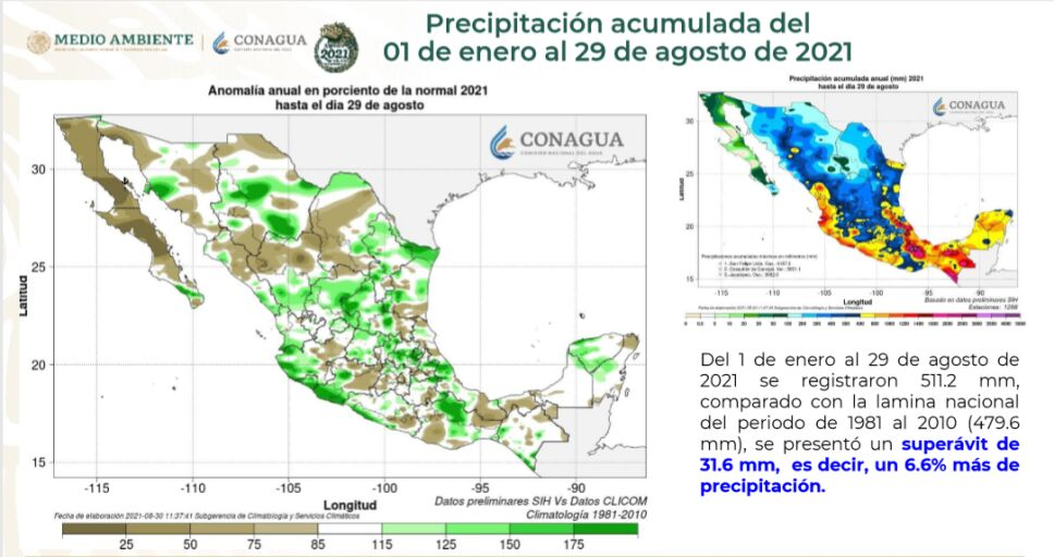 Informe Cutzamala: El SMN dio a conocer que, del 1 de enero al 29 de agosto de 2021 se ha registrado 6.6% más lluvia que la lámina nacional histórica de este periodo